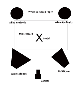 White backdrop catalog setup